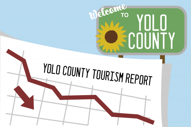 Impact of COVID-19 on tourism in Yolo County